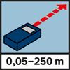Phạm vi đo khoảng cách 250 m Phạm vi đo từ 0,05 đến 250 m