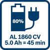 Pin 5,0 Ah được sạc 80% sau 45 phút với GAL 1860 CV